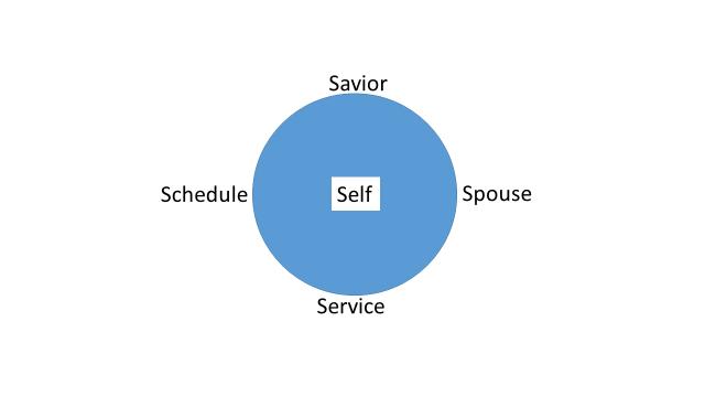 16-08-14 Self Centered Life